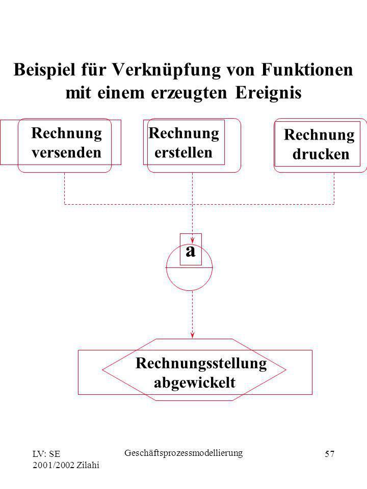 Beispiel für Verknüpfung von Funktionen mit einem erzeugten Ereignis