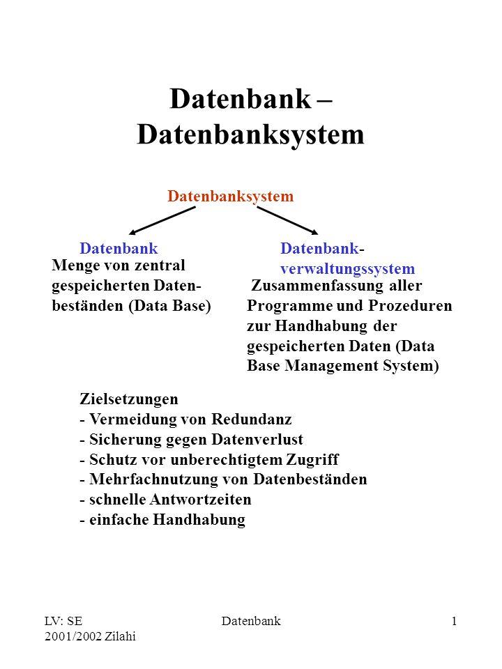 Datenbank – Datenbanksystem