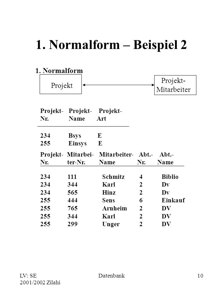 1. Normalform – Beispiel 2 1. Normalform Projekt- Projekt Mitarbeiter
