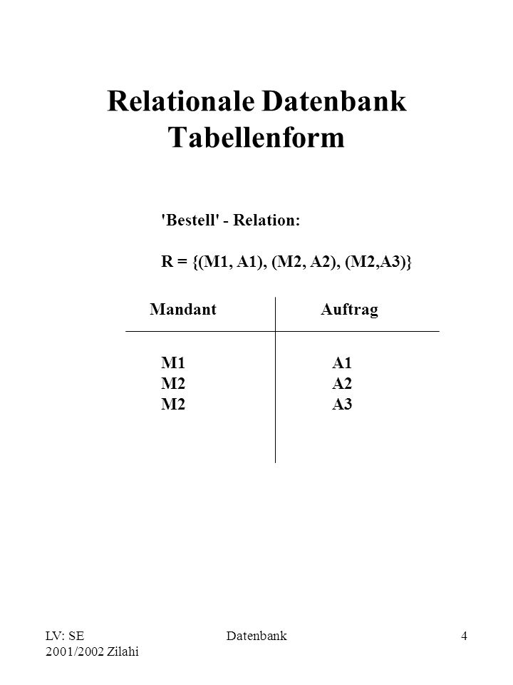 Relationale Datenbank Tabellenform