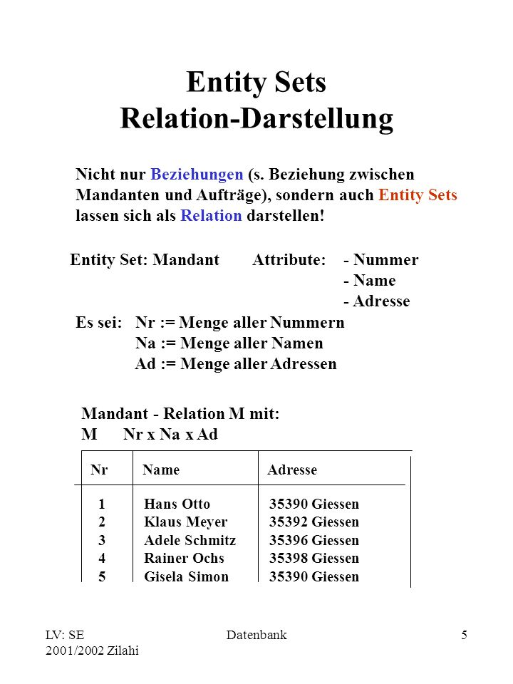 Entity Sets Relation-Darstellung
