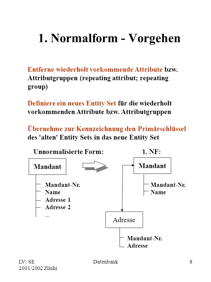 1. Normalform - Vorgehen