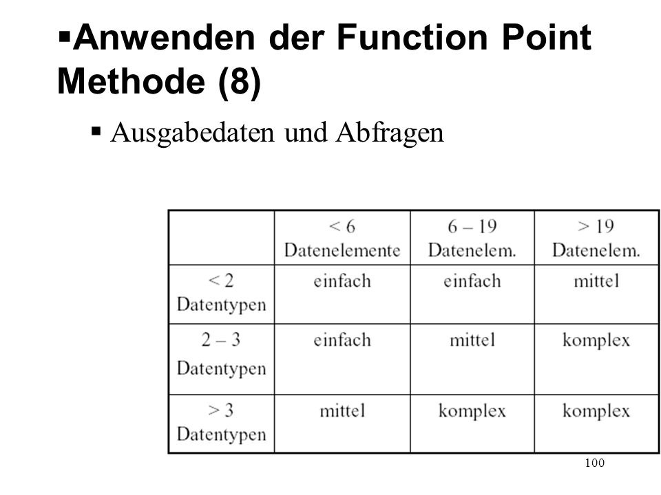 Anwenden der Function Point Methode (8)
