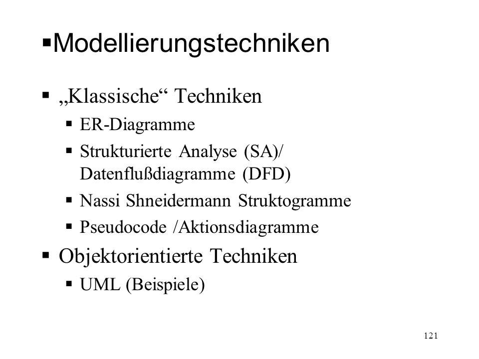 Modellierungstechniken
