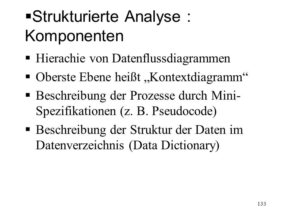 Strukturierte Analyse : Komponenten