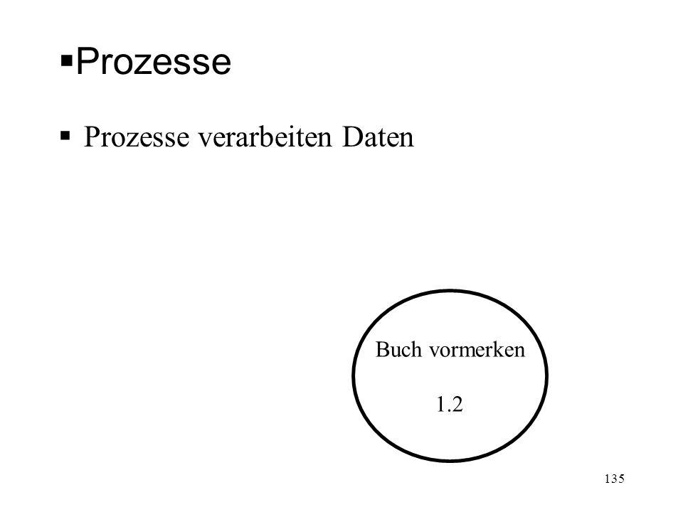 Prozesse Prozesse verarbeiten Daten Buch vormerken 1.2