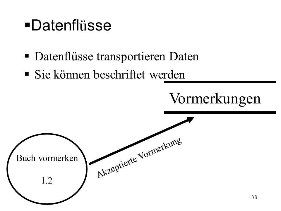 Datenflüsse Vormerkungen Datenflüsse transportieren Daten