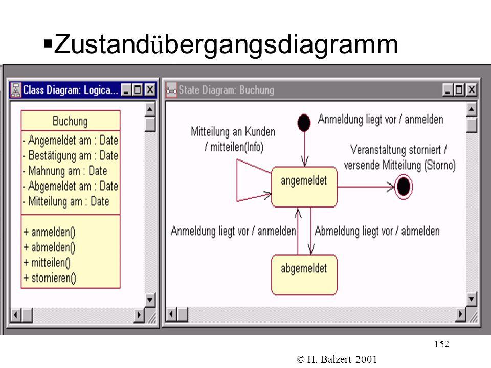 Zustandübergangsdiagramm
