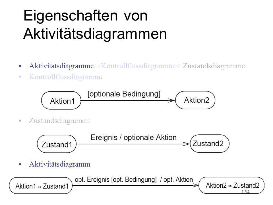 Eigenschaften von Aktivitätsdiagrammen