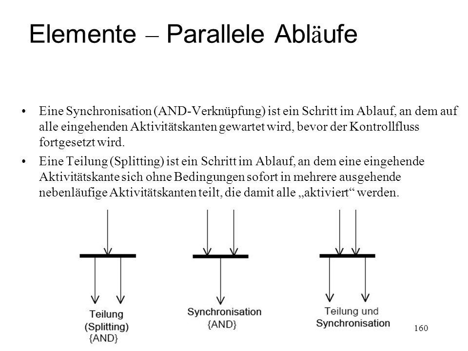 Elemente – Parallele Abläufe