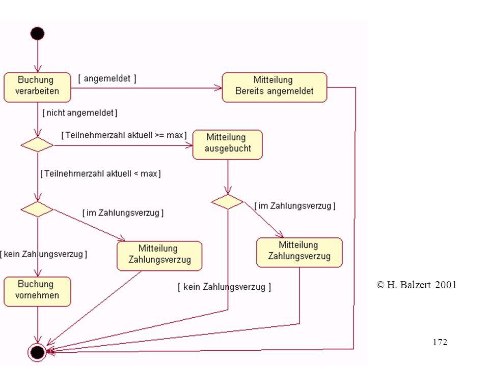 Aktivitätsdiagramm © H. Balzert 2001