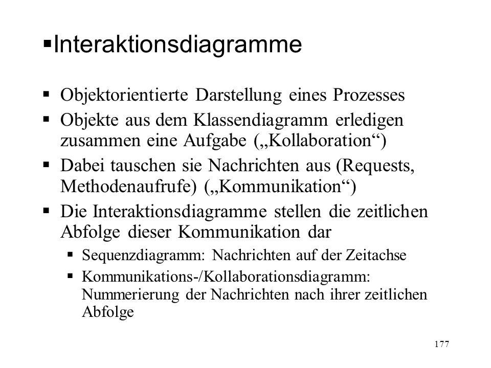 Interaktionsdiagramme