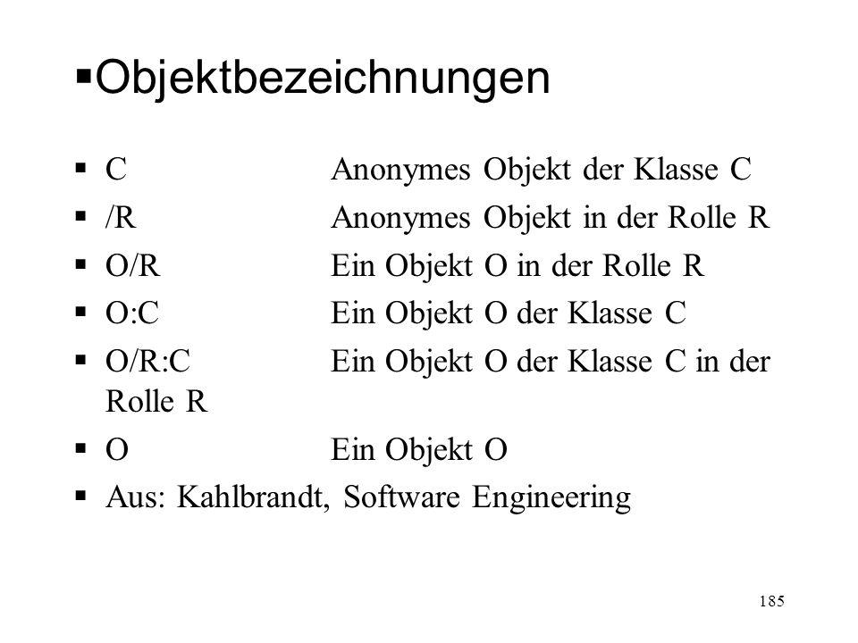 Objektbezeichnungen C Anonymes Objekt der Klasse C