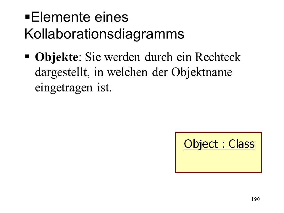 Elemente eines Kollaborationsdiagramms