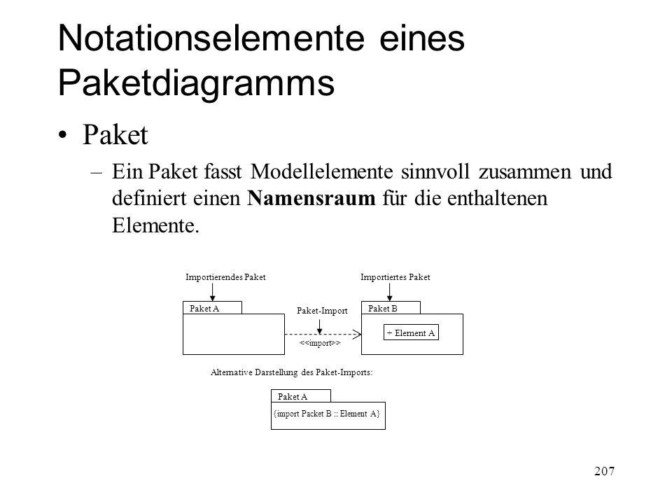 Notationselemente eines Paketdiagramms