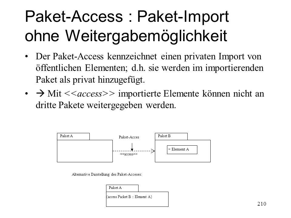Paket-Access : Paket-Import ohne Weitergabemöglichkeit