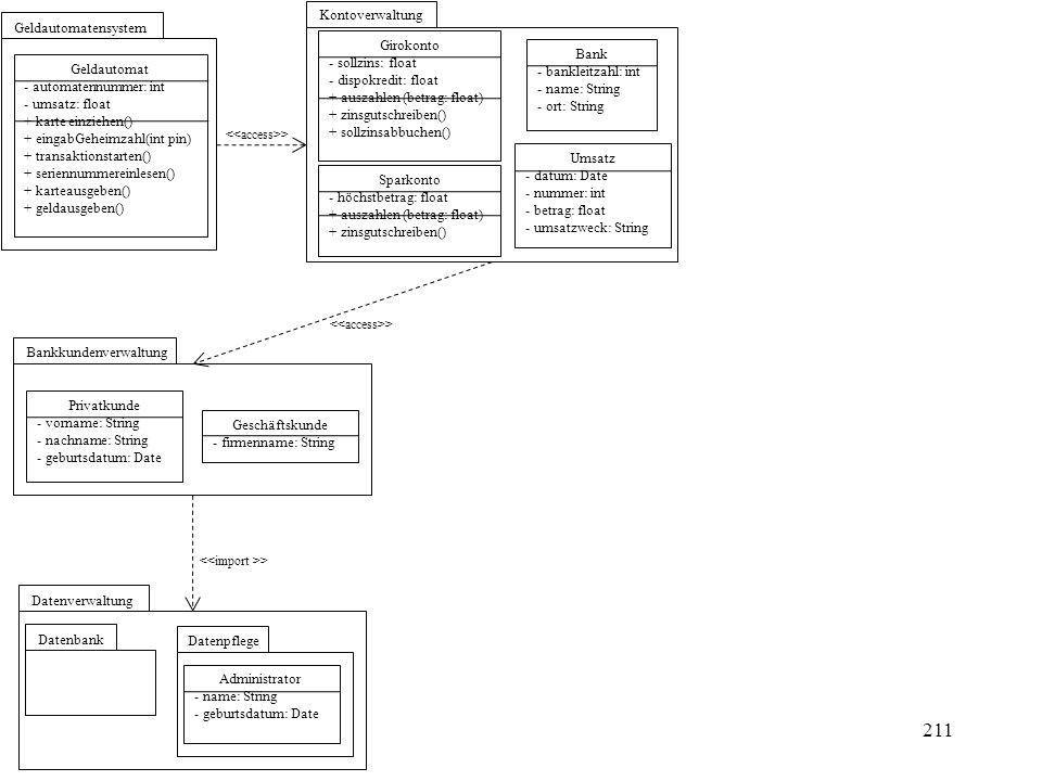 - automatennummer: int - umsatz: float + karte einziehen()
