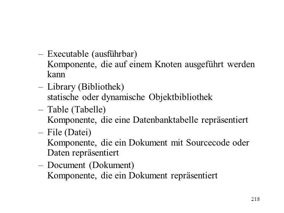 Executable (ausführbar) Komponente, die auf einem Knoten ausgeführt werden kann