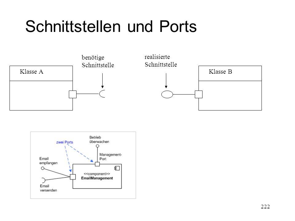 Schnittstellen und Ports