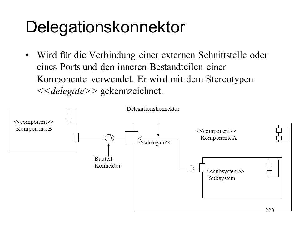 Delegationskonnektor