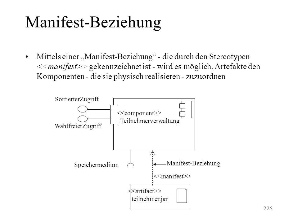 Manifest-Beziehung