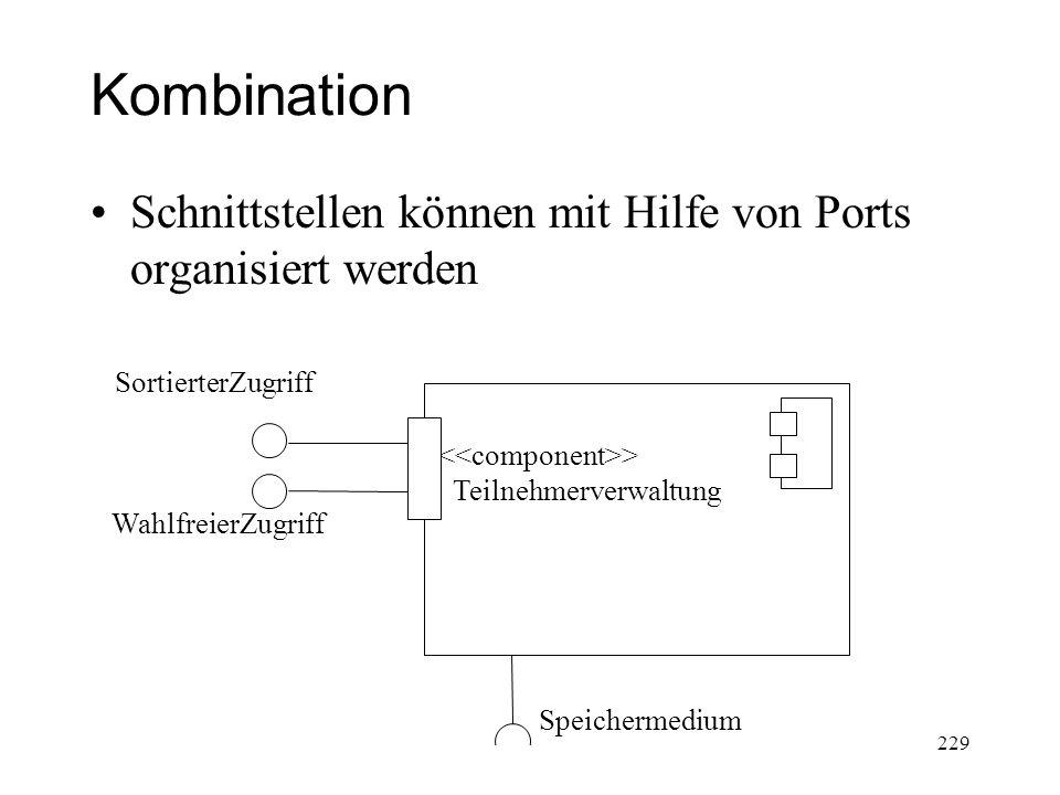 Kombination Schnittstellen können mit Hilfe von Ports organisiert werden. WahlfreierZugriff. Speichermedium.