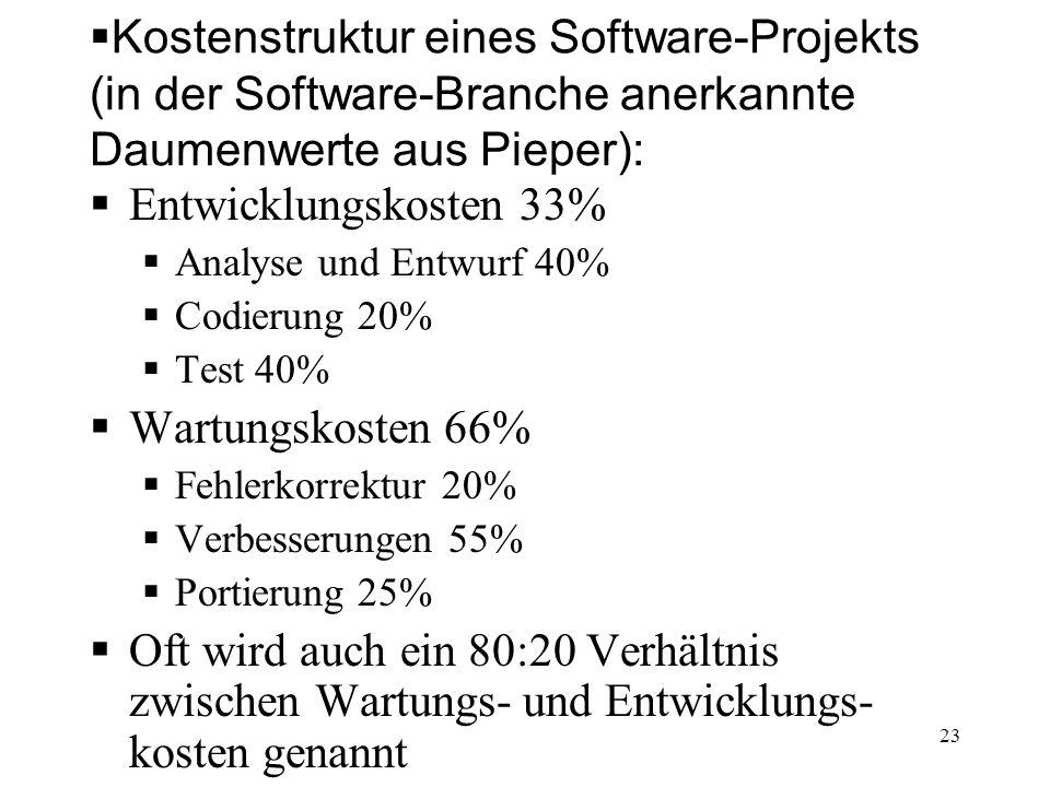 Kostenstruktur eines Software-Projekts (in der Software-Branche anerkannte Daumenwerte aus Pieper):