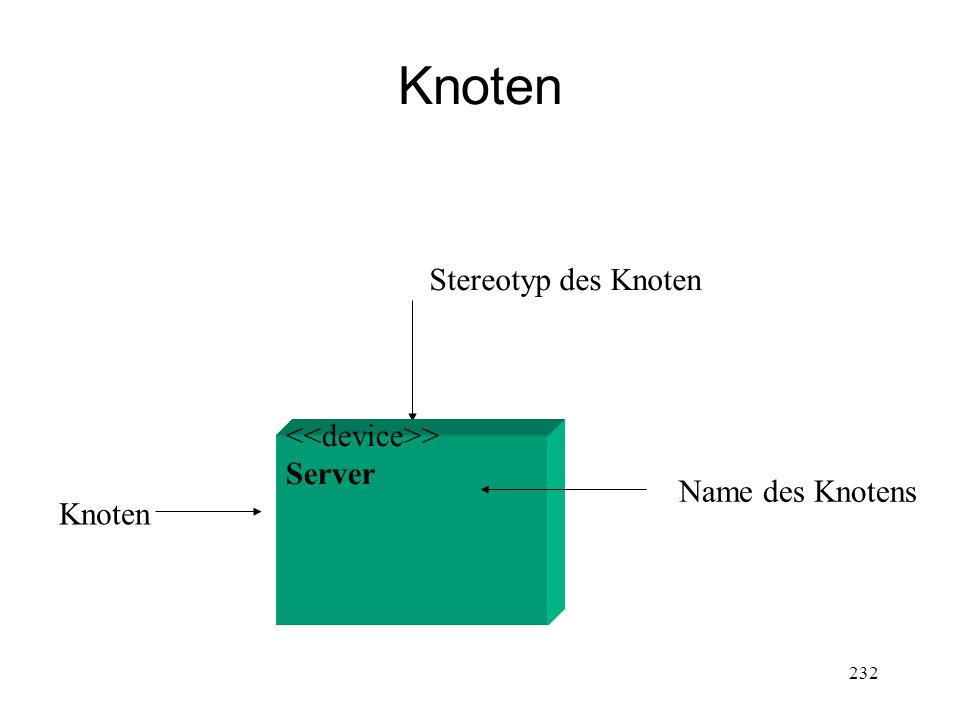 Knoten Stereotyp des Knoten <<device>> Server