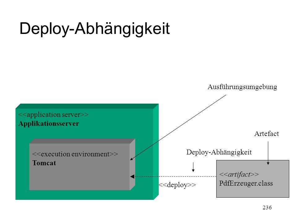 Deploy-Abhängigkeit Ausführungsumgebung