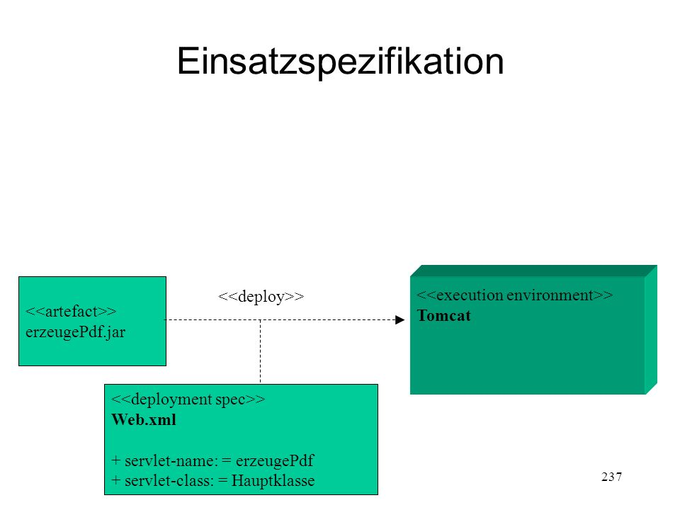 Einsatzspezifikation