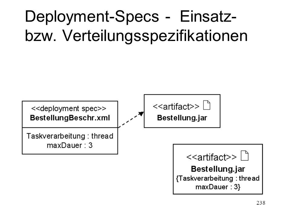 Deployment-Specs - Einsatz- bzw. Verteilungsspezifikationen