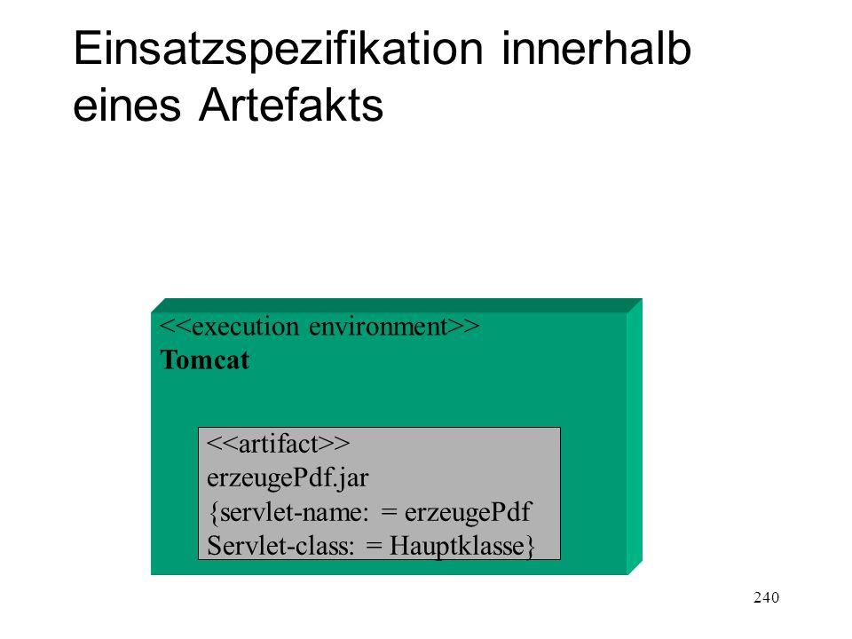 Einsatzspezifikation innerhalb eines Artefakts