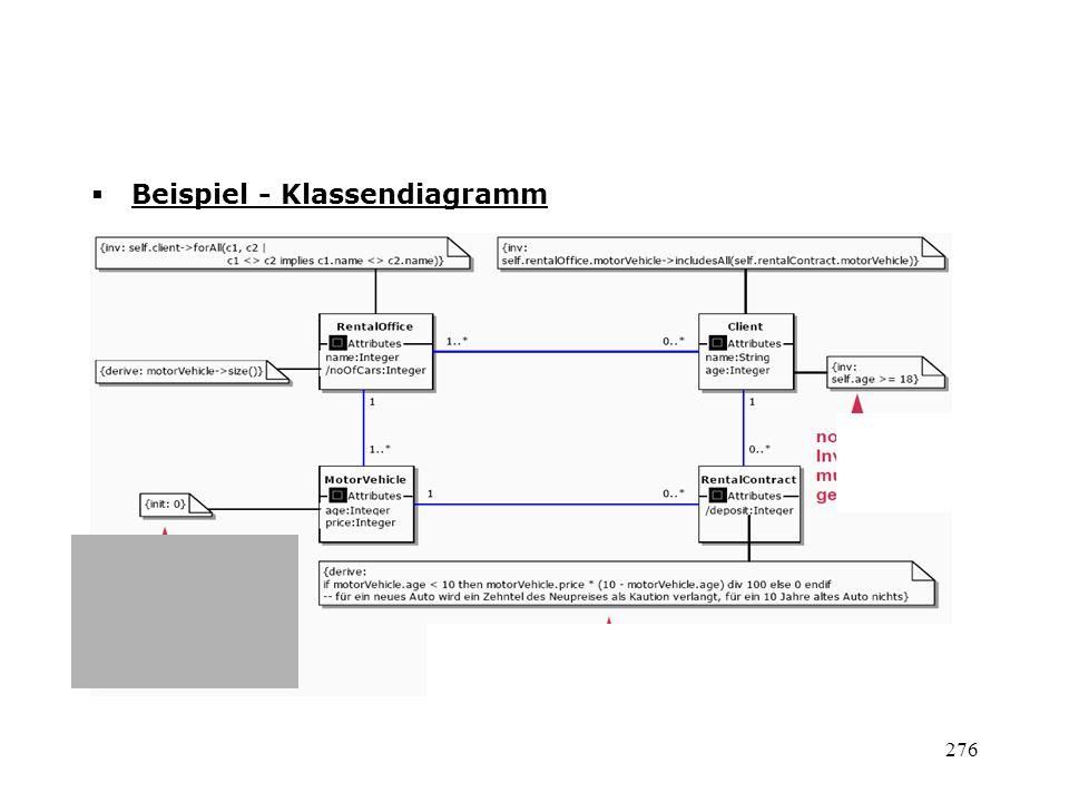 Beispiel - Klassendiagramm