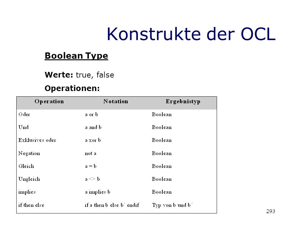 Konstrukte der OCL Boolean Type Werte: true, false Operationen:
