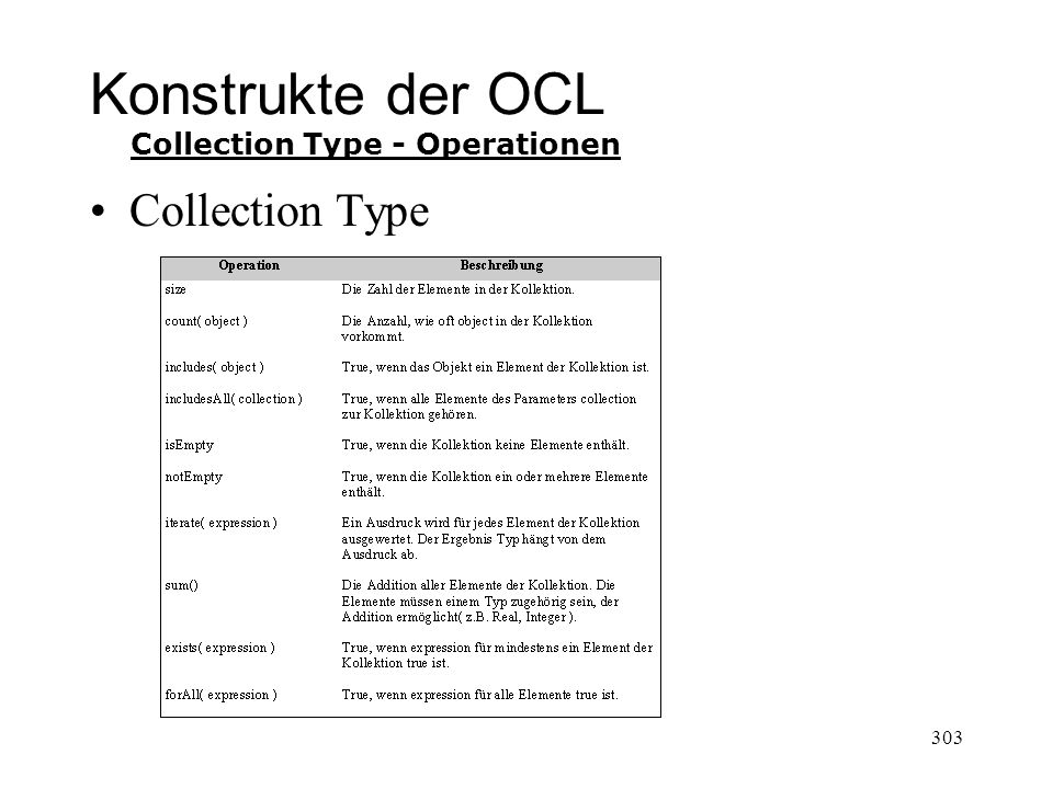 Konstrukte der OCL Collection Type - Operationen Collection Type