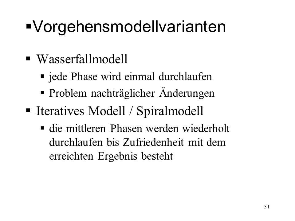Vorgehensmodellvarianten