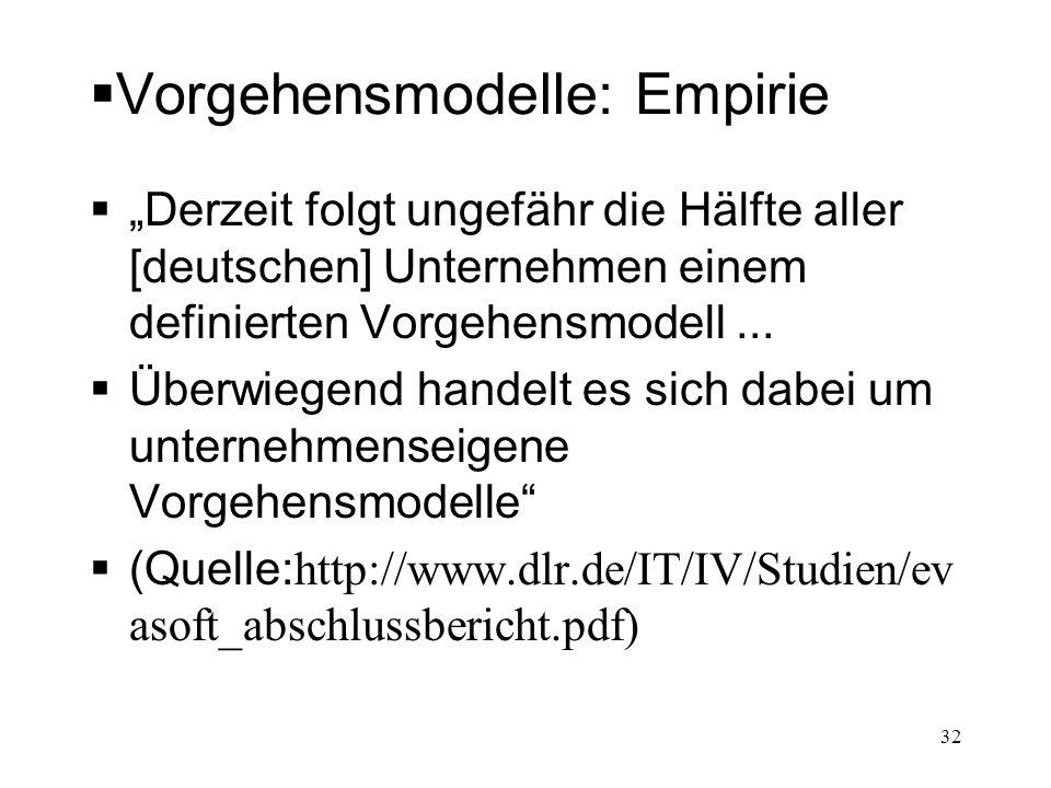 Vorgehensmodelle: Empirie