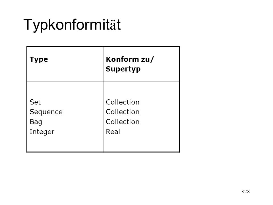 Typkonformität Type Konform zu/ Supertyp Set Sequence Bag Integer
