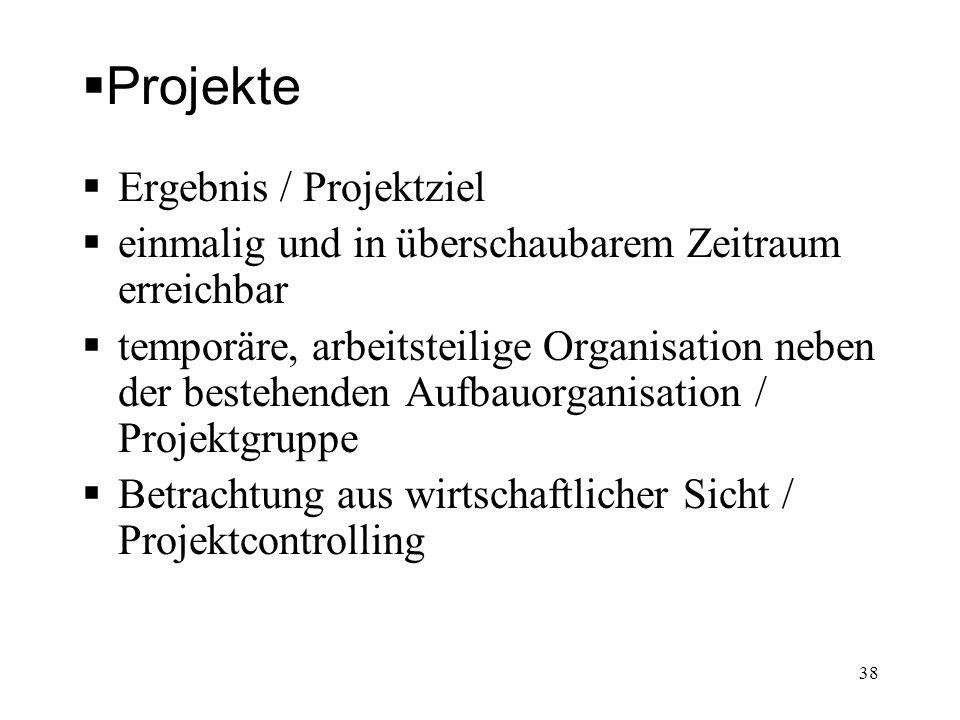 Projekte Ergebnis / Projektziel