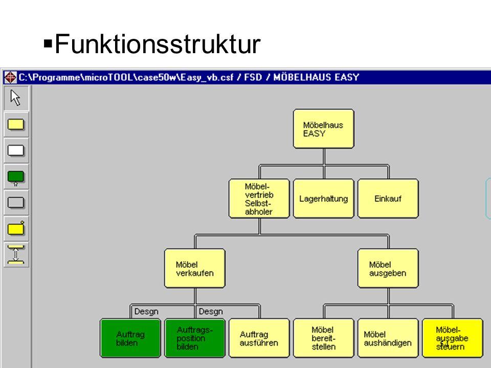 Funktionsstruktur