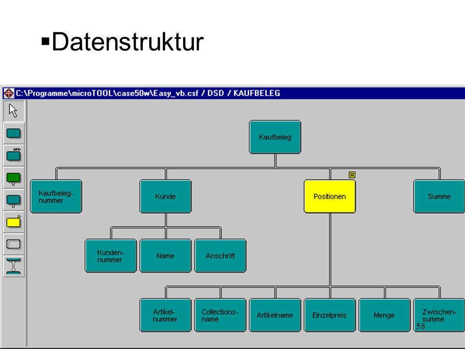 Datenstruktur