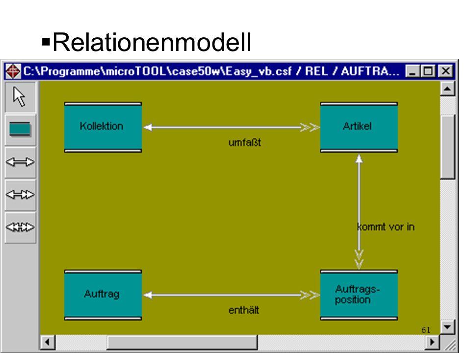 Relationenmodell