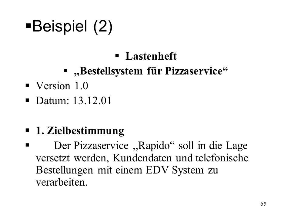 """""""Bestellsystem für Pizzaservice"""
