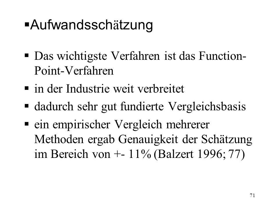 Aufwandsschätzung Das wichtigste Verfahren ist das Function-Point-Verfahren. in der Industrie weit verbreitet.