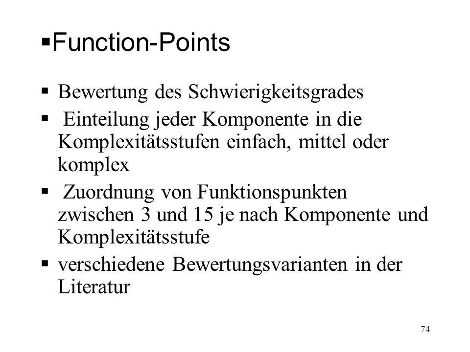 Function-Points Bewertung des Schwierigkeitsgrades
