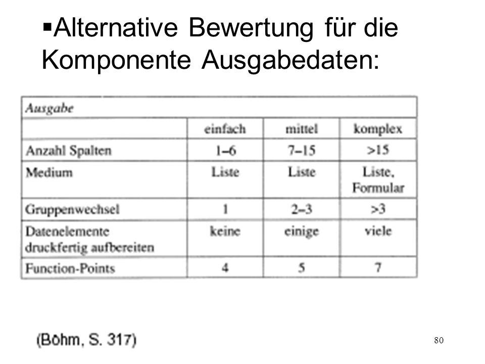 Alternative Bewertung für die Komponente Ausgabedaten: