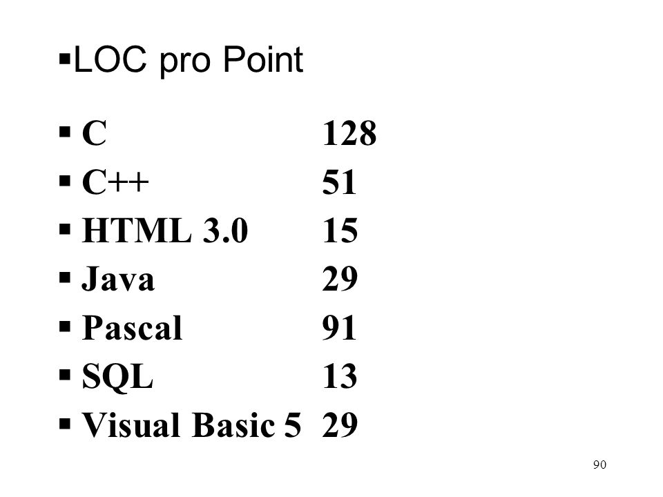 LOC pro Point C 128 C++ 51 HTML Java 29 Pascal 91 SQL 13 Visual Basic 5 29