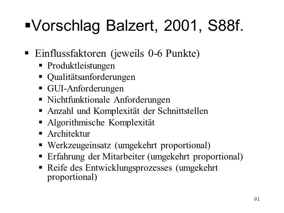 Vorschlag Balzert, 2001, S88f. Einflussfaktoren (jeweils 0-6 Punkte)