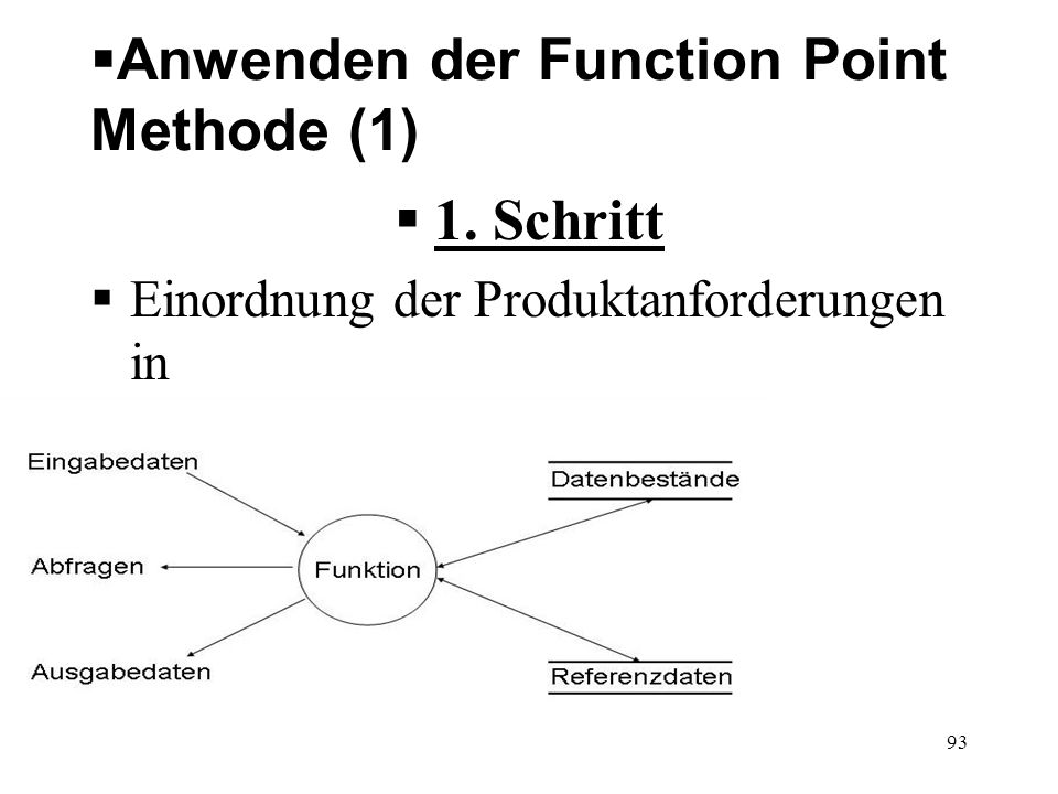 Anwenden der Function Point Methode (1)