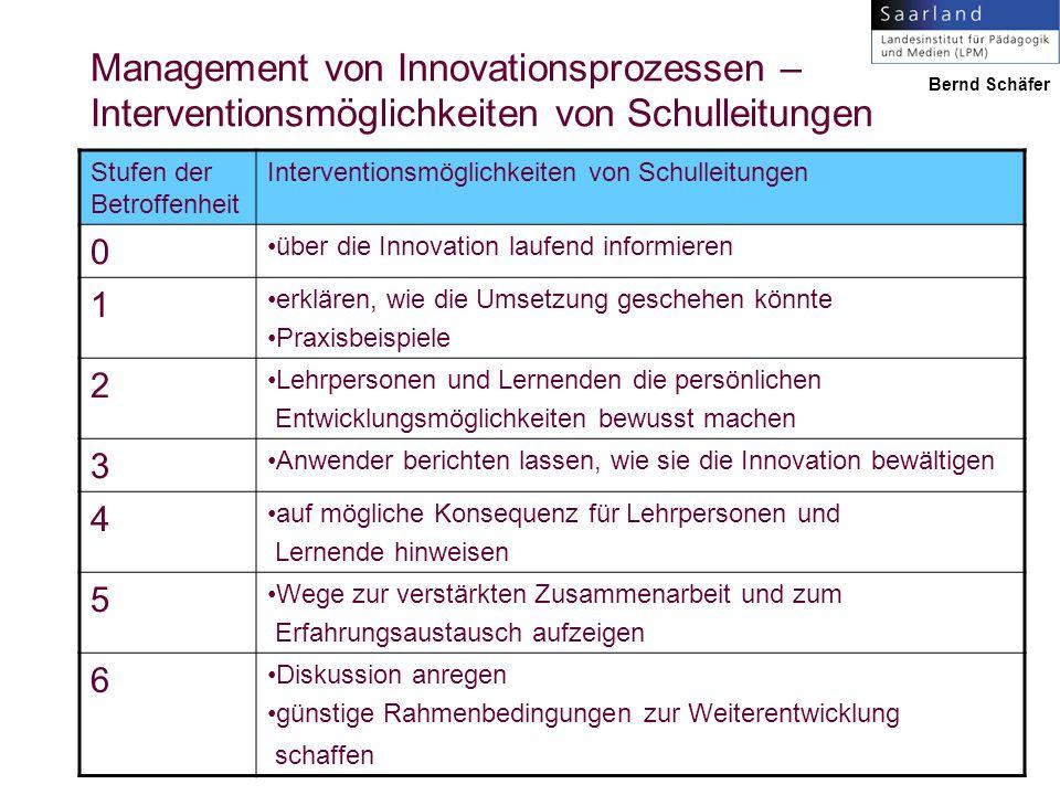 Management von Innovationsprozessen – Interventionsmöglichkeiten von Schulleitungen